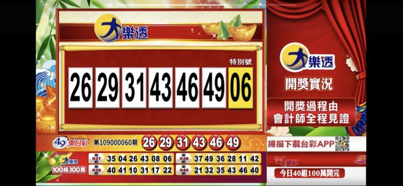 6/30 大樂透、今彩539、雙贏彩 開獎囉!