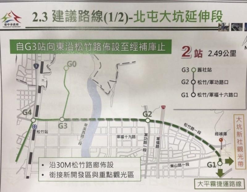 台中捷運綠線計畫從目前綠線的北端終點「舊社站」,延伸到「大坑」經補庫。(記者蔡淑媛翻攝)