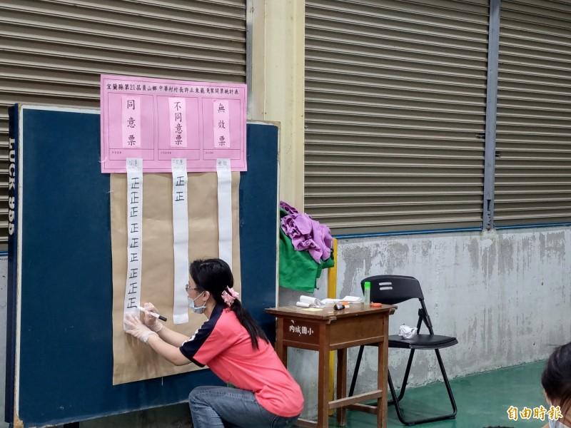中華村長許正東罷免案,今天投票通過。(記者張議晨攝)
