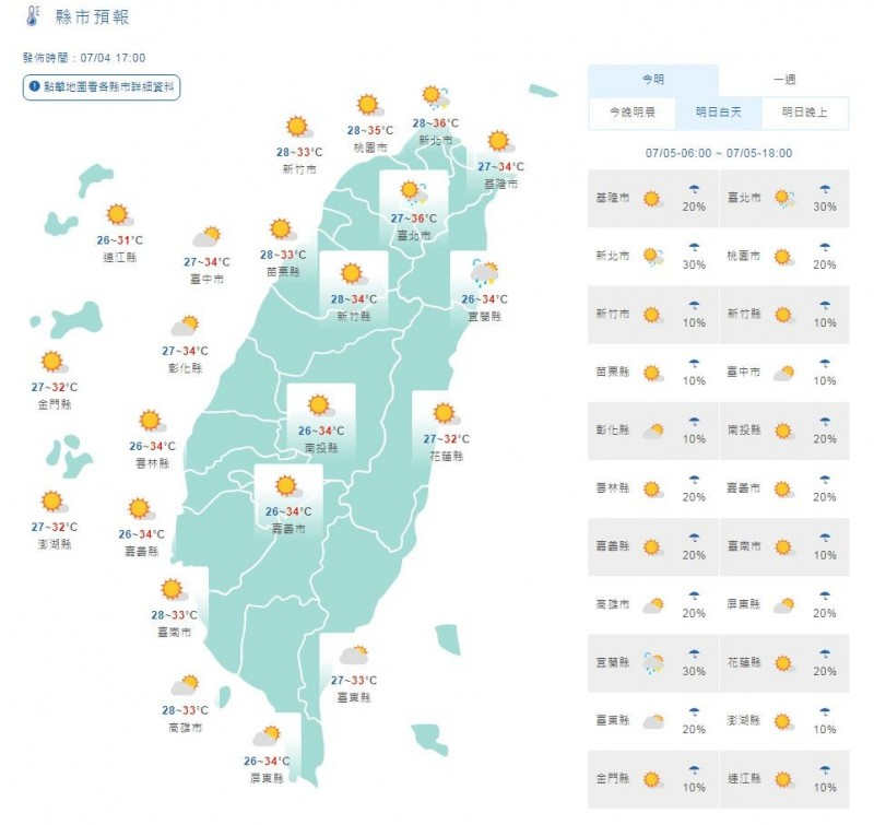 溫度方面,明天各地高溫炎熱,高溫落在32至35度,大台北盆地、花蓮縱谷及南投近山區平地有局部36度以上高溫發生的機率,外出留意防曬,多補充水分。(圖擷取自中央氣象局)