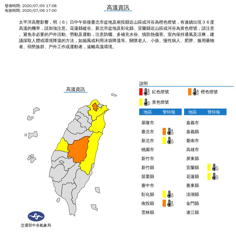 氣象局也在今天下午發布高溫警報,對台北市、南投縣發布高溫橘色燈號警報,針對新北市、彰化縣、宜蘭縣與花蓮縣發布高溫黃色燈號警報。(圖擷取自中央氣象局)