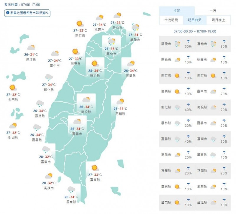 各地高溫約33至35度,特別是大台北盆地、宜蘭地區、花蓮縱谷及彰化、南投近山區平地有局部36度以上高溫發生的機率,外出應留意防曬並多補充水份。(圖擷取自中央氣象局)