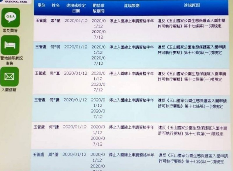 玉管處在官網公告停止入園線上申請資格半年的違規名單。(記者謝介裕翻攝)