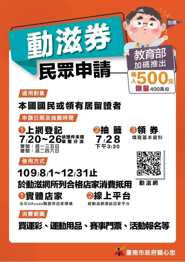 台南市設計「動滋劵」申請簡圖,方便民眾了解利用。(記者洪瑞琴翻攝)
