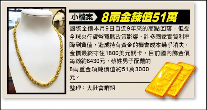 小檔案》8兩金鍊值51萬