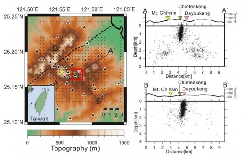 中研院學者林正洪團隊觀測到大屯火山群的火山通道位置。(林正洪提供)
