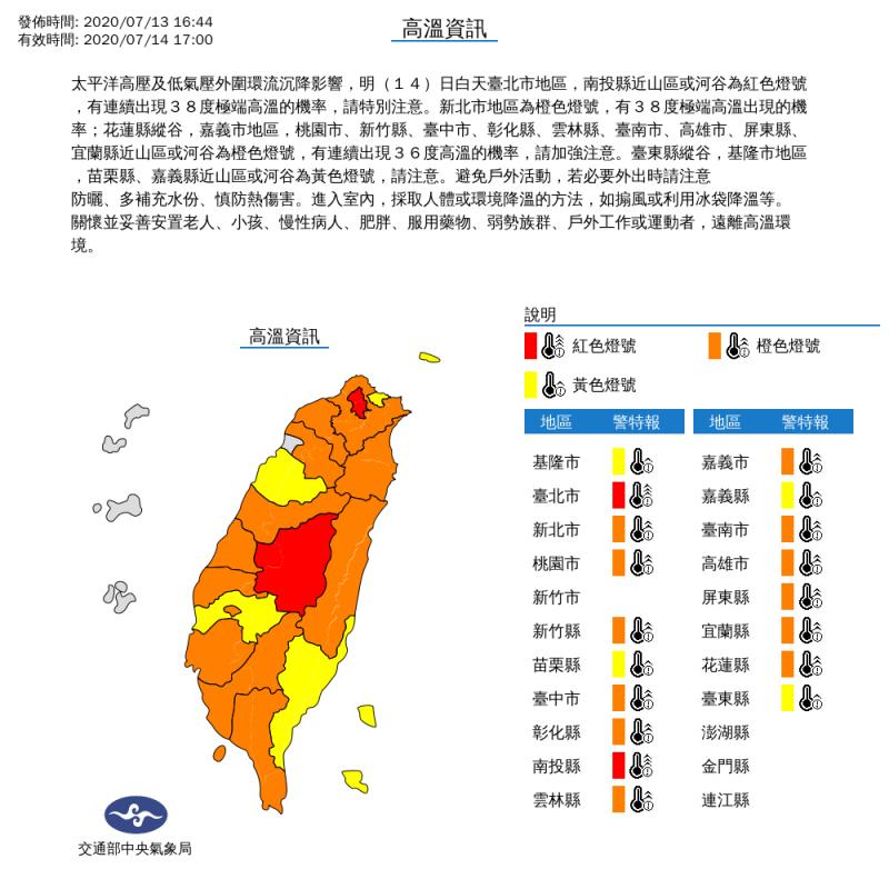 氣象局今(13)日下午發布的高溫資訊,台北市、南投市為紅色燈號,可能連續3日飆上38度極端高溫的機率。(圖取自中央氣象局)