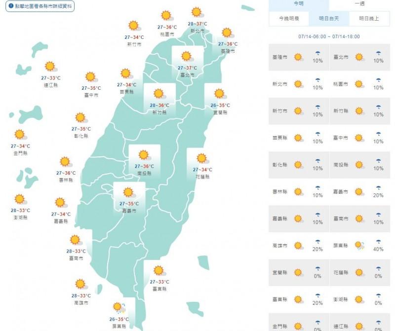 溫度方面,明天各地高溫普遍在33至36度。(圖取自中央氣象局)