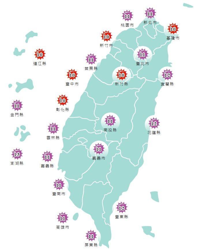 紫外線方面,除基隆市、新竹縣市、彰化縣、連江縣為紅色「過量級」外,其餘所有縣市全都達到紫色「危險級」。(圖取自中央氣象局)