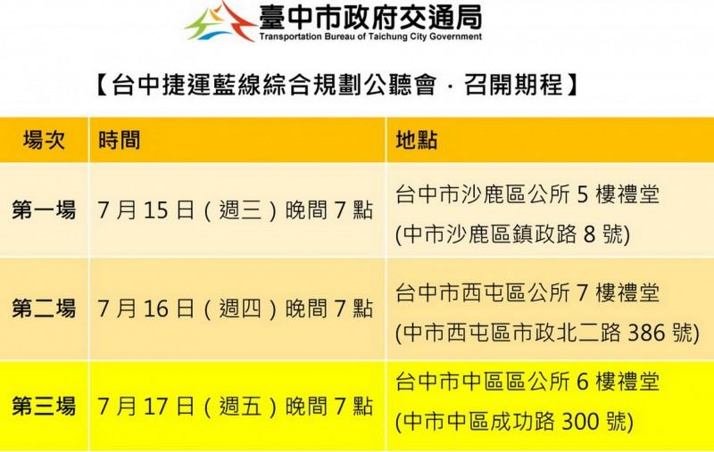 台中捷運藍線綜合規劃公聽會15日起連辦3場。(交通局提供)