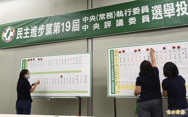 民進黨19日召開第十九屆第一次全國黨員代表大會,進行中常委、中評委開票。(記者簡榮豐攝)