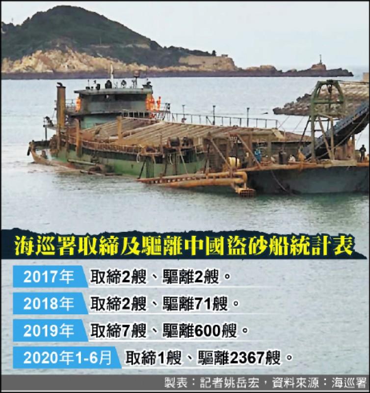 中國船越界盜砂,圖中這艘船抽砂抽到超重,船都快沉了。(資料照,鄂清文提供)