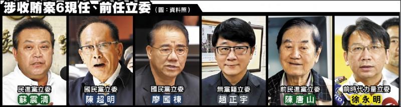 涉收賄案6現任、前任立委