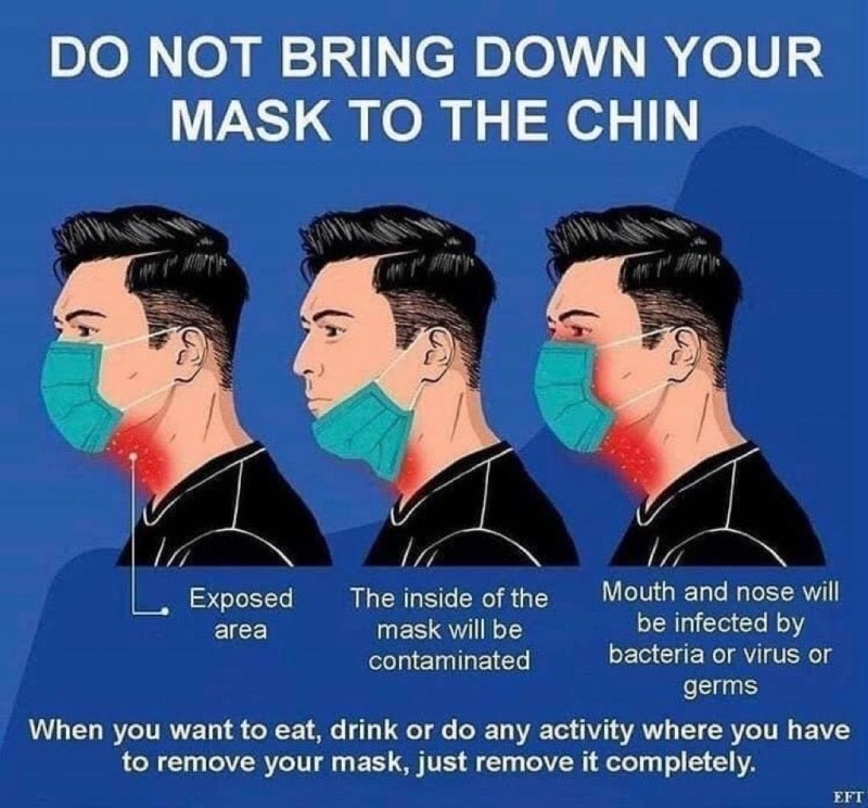 馬來西亞的宣導圖,提醒民眾,口罩掛在下巴,容易讓內層沾染到脖子上的病毒、細菌。(圖擷取自臉書)