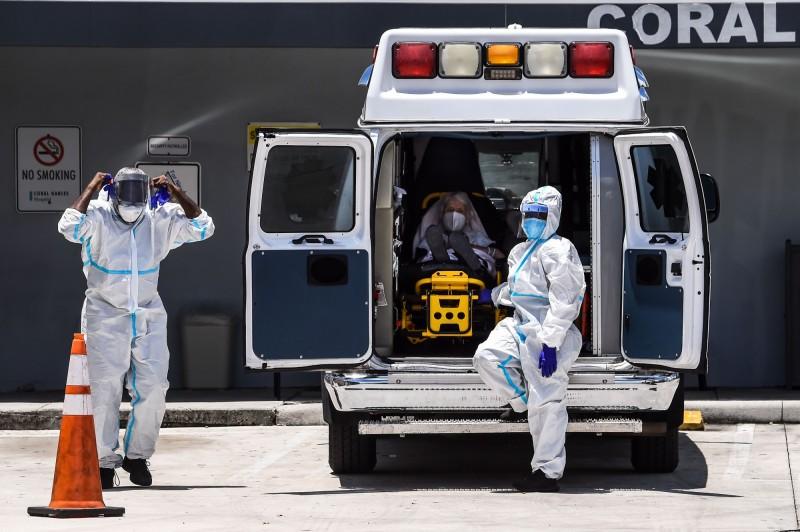 加州單日回報新增逾6千例確診。圖中加州醫護人員正準備轉送病患至專門救治武漢肺炎的院所。(法新社)