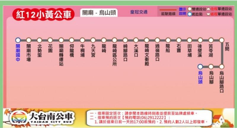 大台南公車「紅12」小黃公車路線圖。(記者洪瑞琴翻攝)