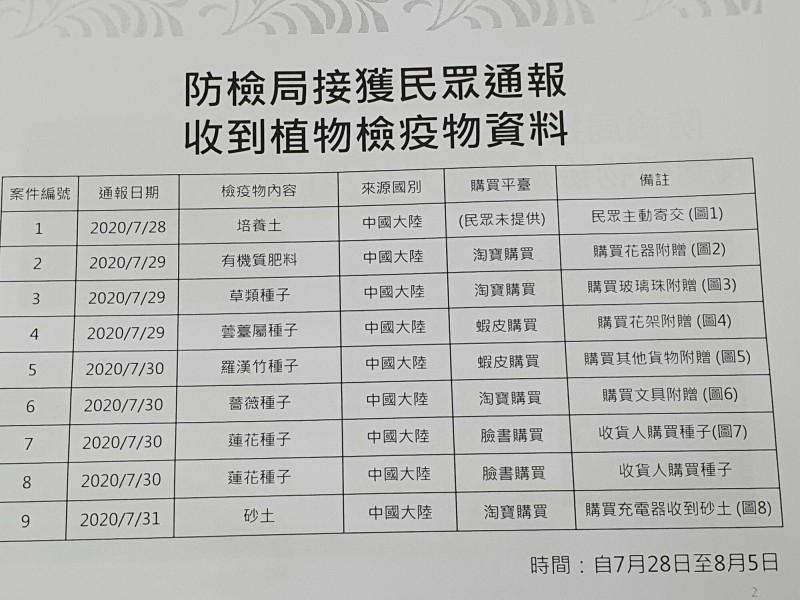 9件民眾通報資料。(記者簡惠茹攝)