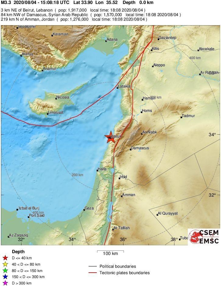 貝魯特大爆炸引發地震。(擷取自地中海地震中心)