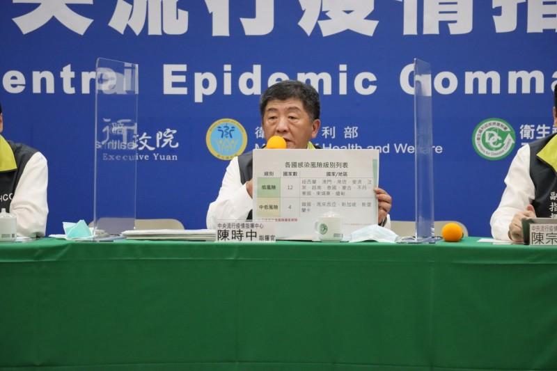 今日傳出1名來台1個多月的日籍旅客,8月1日搭乘日航802班機返回日本成田機場時,經日方採檢確診,中央流行疫情指揮中心今日表示,已掌握80名接觸者。(指揮中心提供)