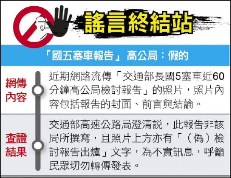 謠言終結站》「國五塞車報告」 高公局:假的