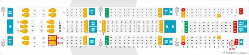 案460、461、477班機座位圖。(指揮中心提供)