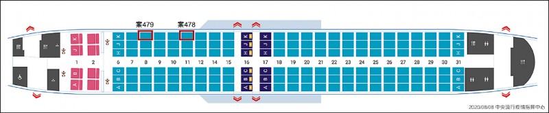案478、479班機座位圖。(指揮中心提供)
