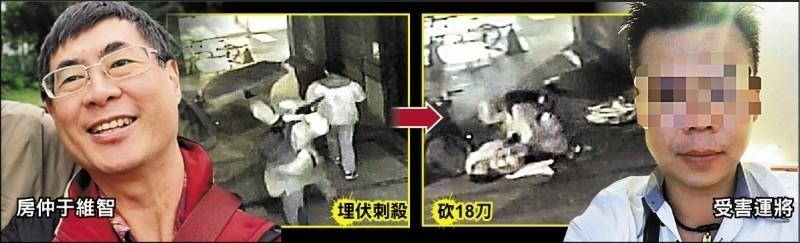女房仲訴苦遭糾纏 男同事幫出氣獵殺運將被訴