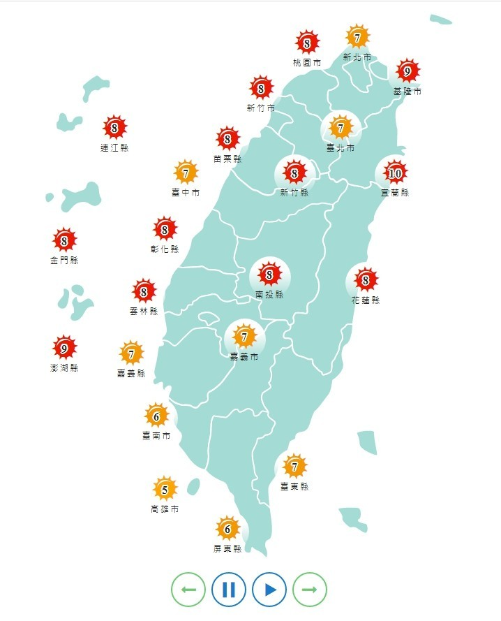 紫外線方面,新北市、台北市、台中市、嘉義縣、嘉義市、台南市、高雄市、屏東縣、台東縣為黃燈「中量級」至「高量級」,其他地區皆為紅燈「過量級」。(圖擷取自中央氣象局)