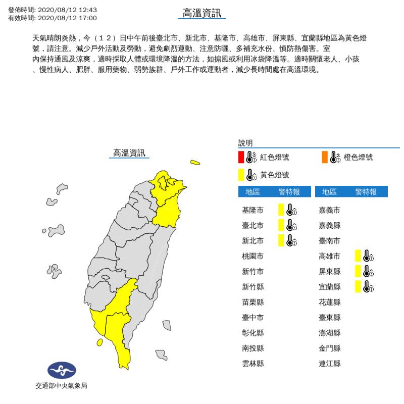 氣象局中午12時43分對台北市、新北市、基隆市、高雄市、屏東縣及宜蘭縣等6縣市發布高溫特報。(擷取自中央氣象局)