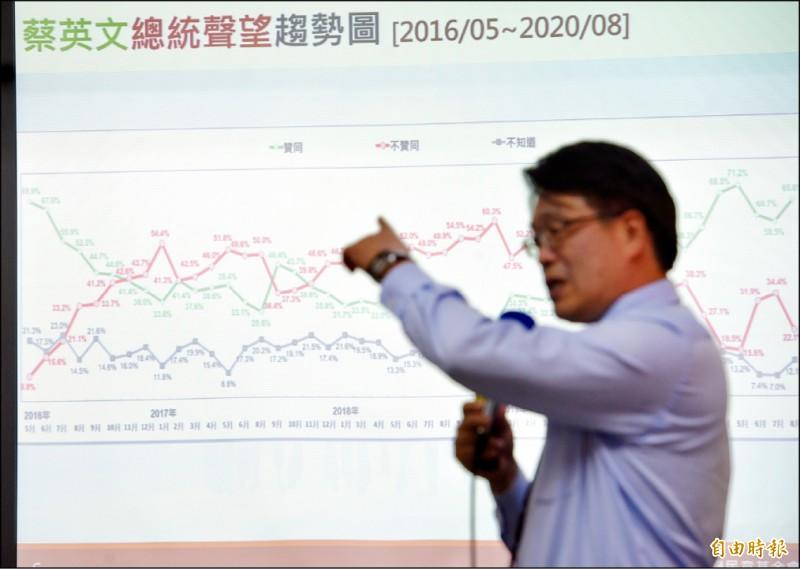 財團法人台灣民意基金會24日舉行「中國軍演、台灣政局與美中台關係」民調發表會。(記者羅沛德攝)