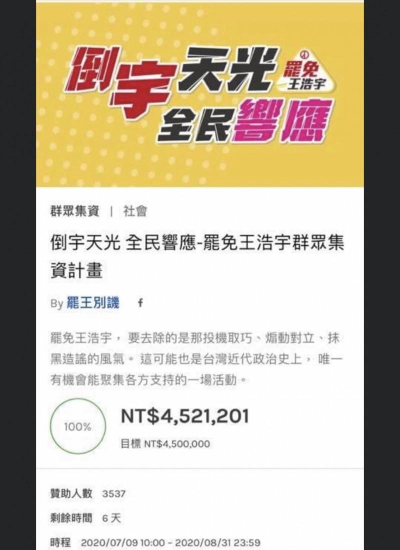 罷免王浩宇總部宣布募資450萬元已於七夕夜達標。(罷王總部提供)