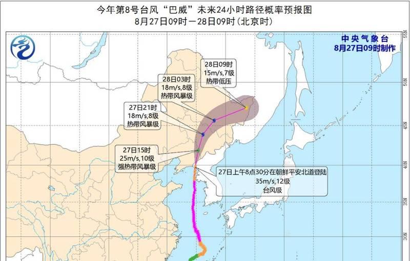 Typhoon No. 8