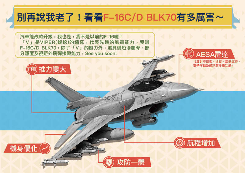 空軍為F16V戰機採購提出的說明中,彰顯F16V戰機有多項優點。(圖:擷取自空軍司令部網頁)