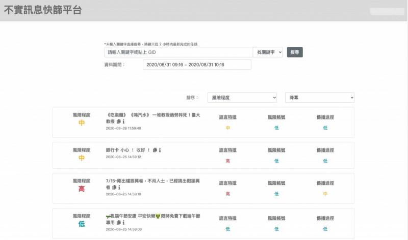 資策會聯手台灣事實查核中心開發「不實訊息快篩平台」。(資策會提供)