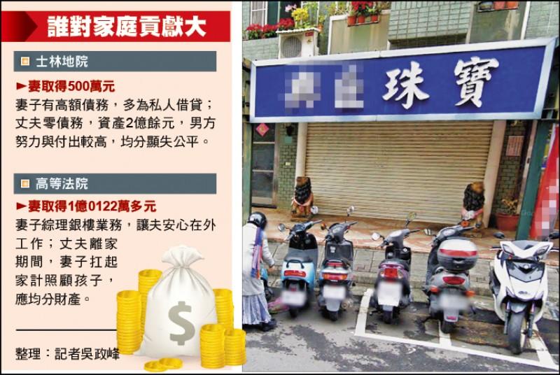 夫妻經營的銀樓已歇業。(圖:取自Google Maps )