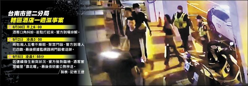 台南市酒店集中的二分局轄區,同家酒店一星期發生3次鬥毆事件。(記者王捷翻攝)
