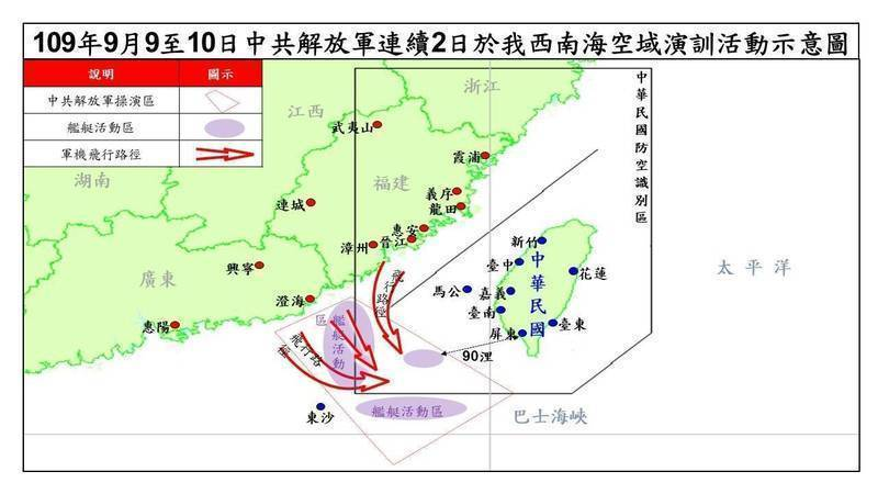立委王定宇11日驚爆,中國除了出動海空軍兵力侵入我西南海空域之外,還出動海上民兵船隻包圍東沙島,海巡署今回應「絕非事實」。圖為國防部在10日晚間記者會公佈的共軍演訓示意圖。(資料照,國防部提供)