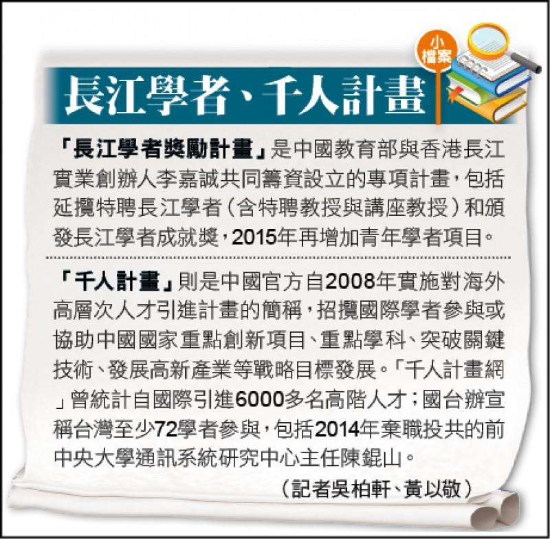 長江學者、千人計畫小檔案