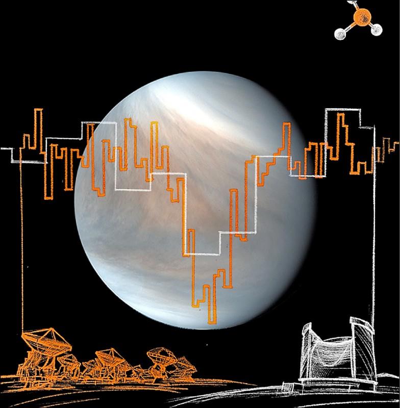 金星大氣層偵測到的磷化氫分子譜線,橘色線條是ALMA望遠鏡所偵測的,白色線條是JCMT望遠鏡偵測的。 (圖像版權為Joanna Pętkowska、中研院天文所提供)