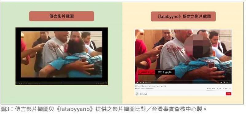 查核報告指出,影片中的男子頭部受傷的原因是被子彈擊中。(圖擷取自台灣事實查核中心)