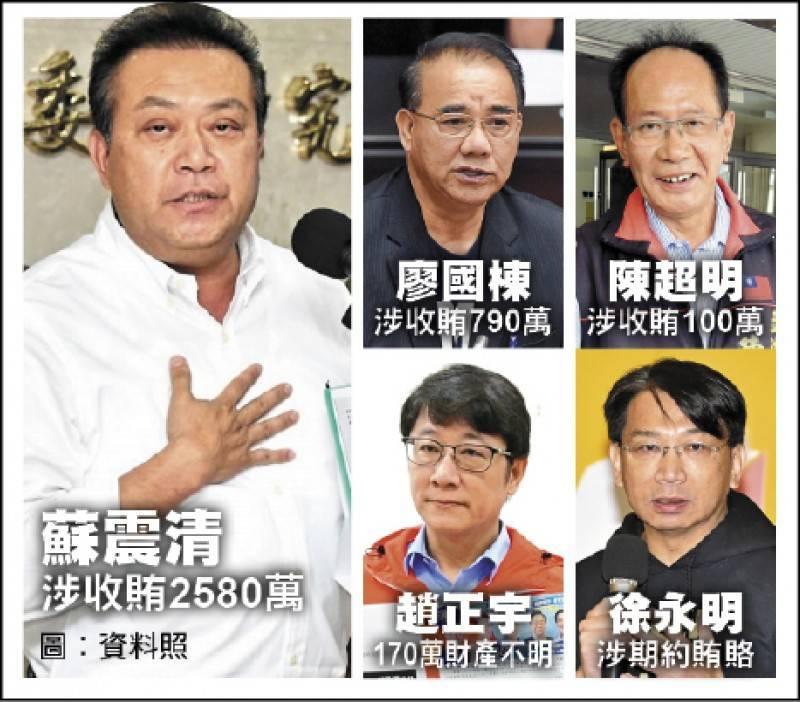 五人涉收賄被檢方起訴。(資料照)