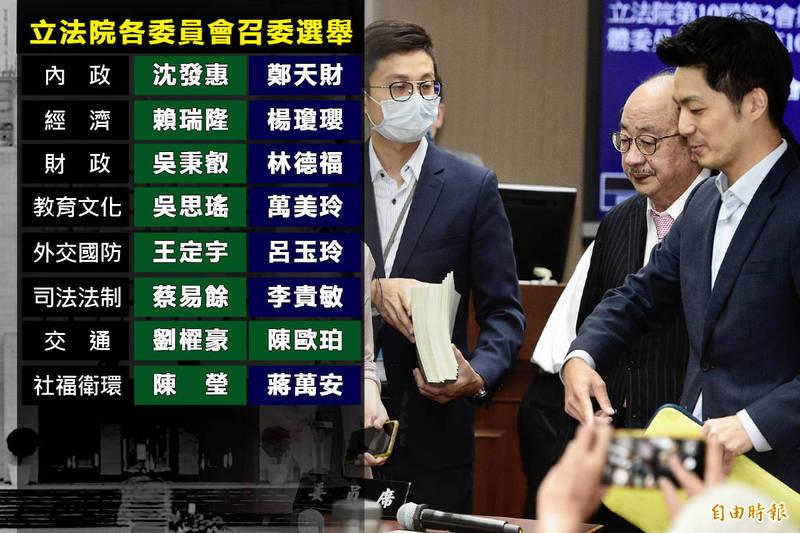 立法院8個常設委員會今舉行召委選舉。(本報合成)
