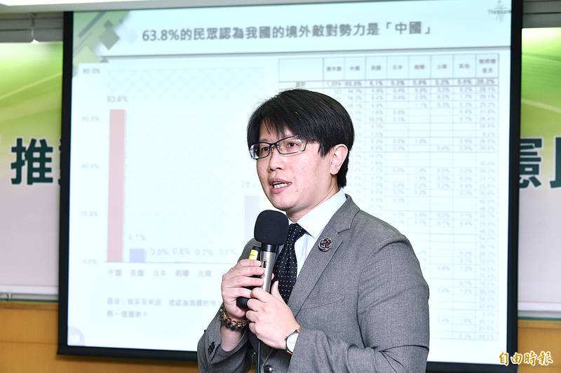 Taiwan Thinktank deputy executive-general Doong Sy-chi presents the findings of a poll on constitutional amendments and national identity in Taipei yesterday. Photo: Tu Chien-jung, Taipei Times