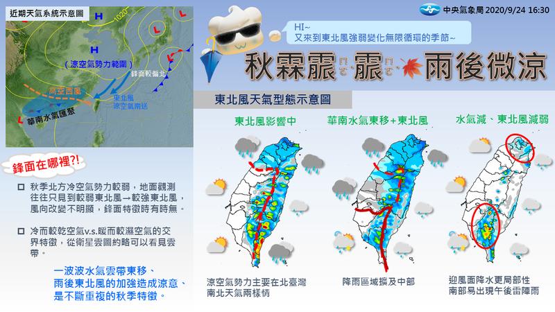 氣象局在粉專PO出一張照片,解釋近期「秋霖霢霢雨後微涼」的天氣型態。(圖擷取自臉書粉專「報天氣 - 中央氣象局」)