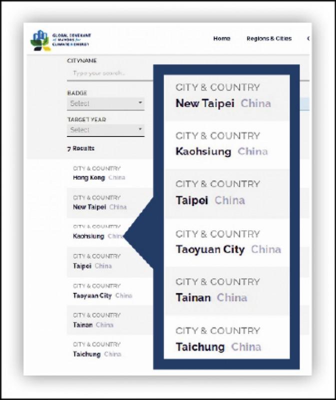 國際氣候組織「全球市長聯盟」官網,近日竟將台灣六都的國籍標示為「中國」。(圖:取自全球市長聯盟官網)
