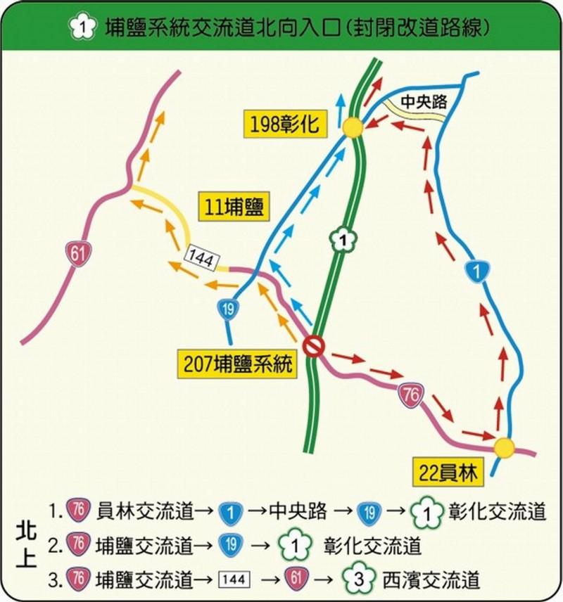 國道1號埔鹽系統交流道北向入口封閉改道。(記者湯世名翻攝)