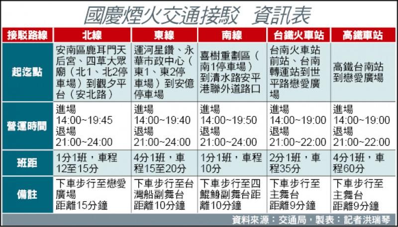 國慶煙火交通接駁 資訊表