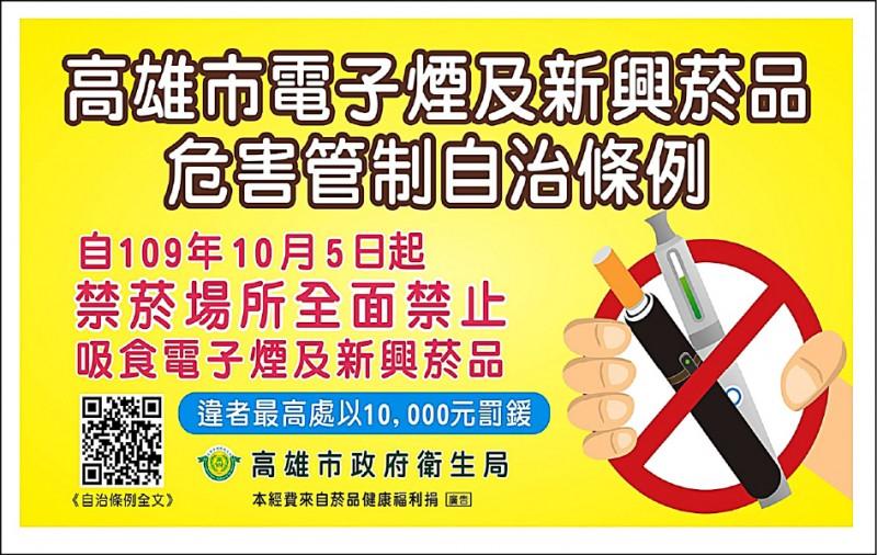 高雄市政府制定「高雄市電子煙及新興菸品危害管制自治條例」,公告施行。(記者方志賢翻攝)