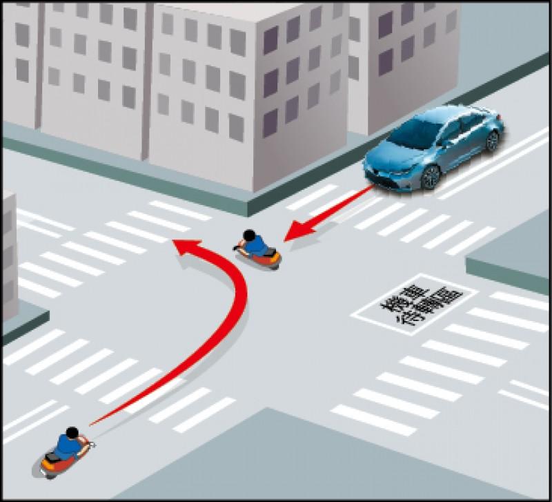 機車直接左轉若撞上對向直行車,死亡或重傷機率多2.7倍。(北醫大提供)