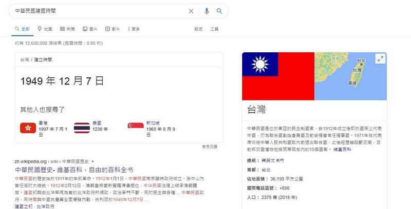 Google掀開中華民國的秘密